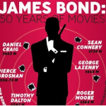 James Bond Infographics, James Bond Actors Infographic