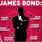 James Bond Infographics, James Bond Actors Infographic