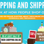 Shopping Online Process Infographics