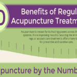 10 Benefits of Regular Acupuncture Treatments