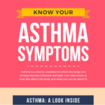 Know Your Asthma Symptoms!