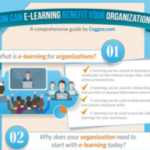How Elearning Can Benefit Your Organisation