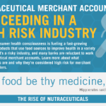 Nutraceutical Merchant Accounts