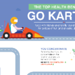 Top Health Benefits of Go Karting