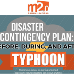 Disaster Contingency Plan: Before, During, and After Typhoon