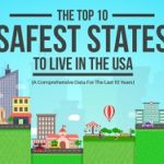 Ranking Of The Worse And Safest States To Live In The US!