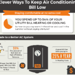 Working Tricks for Keeping Air Conditioning Bills Low