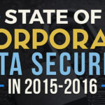 State of Corporate Data Security 2015-2016