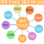 9 Off-Page SEO techniques that still work in 2016