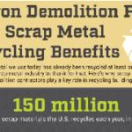 Oregon Demolition Pros Talk Scrap Metal Recycling Benefits