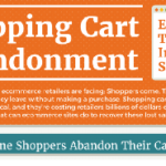 Shopping Cart Abandonment: Ecommerce Tips to Increase Sales