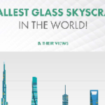 Tallest Glass Skyscrapers in the World & their Views