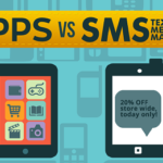 Apps vs. SMS/Text Message Marketing for Business