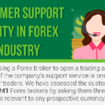 Customer Support Quality in Forex Industry