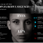 Peoples Body Language Explained: What People Really Mean
