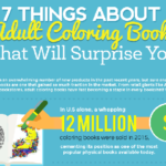 7 Things about Adult Coloring Books that Will Surprise You