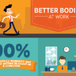Better Bodies at Work