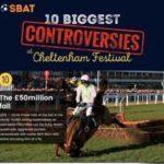 10 Biggest Controversies at Cheltenham Festival