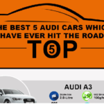 The Best 5 Audi Cars Which Have Ever Hit The Road