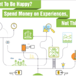 If You Want To Be Happy, Spend Money On Experiences, Not Things
