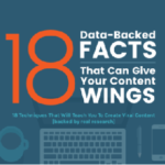 18 Data-Backed Facts That Can Give Your Content Wings