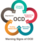 5 Warning Signs of OCD