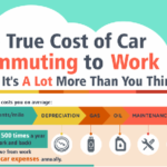 The True Cost Of Car Commuting To Work