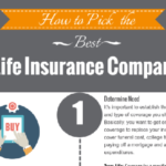 How to Pick the Best Life Insurance Company