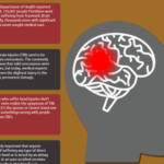 Common Symptoms of Auto Accident Traumatic Brain Injuries (concussions)