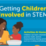 Kids in STEM (Infographic)