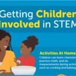 Kids in STEM (Infographic)