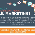 Email Marketing 101: How Much Do You Really Know?
