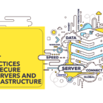 Best Practices to Secure IT Servers and Infrastructure