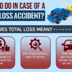 What to Do in Case of a Total Loss Accident?