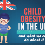 Child Obesity in the UK: And What We Can Do About It