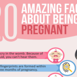 20 Amazing Facts About Being Pregnant