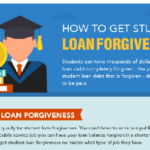 Step-by-Step Instructions on How to Get Student Loan Forgiveness