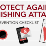 How To Protect Yourself From Advanced Phishing Attacks