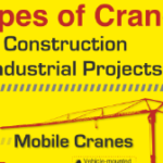 Types of Crane For Construction & Industrial Projects