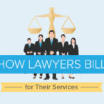 How Do Lawyers Bill?