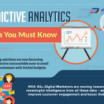 Predictive Analytics – Facts You Must Know
