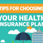 Tips to Choose your Health Insurance Plan