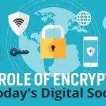 The Role of Encryption in Today's Digital Society – Infographic