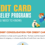 Credit Card Debt Relief Programs Summary