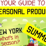 Your Guide to Seasonal Produce