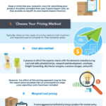 Steps to Competitively Price Your Import/Export Product
