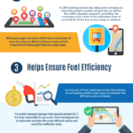 Top Benefits of Real-Time Tracking for Public Transport [INFOGRAPHIC]
