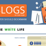 7 Blogs of This Year Every Writer Should Bookmark