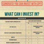 CPF Investment: Passive Income Guide for All Singaporeans