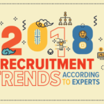 2018 Recruitment Trends According to Experts